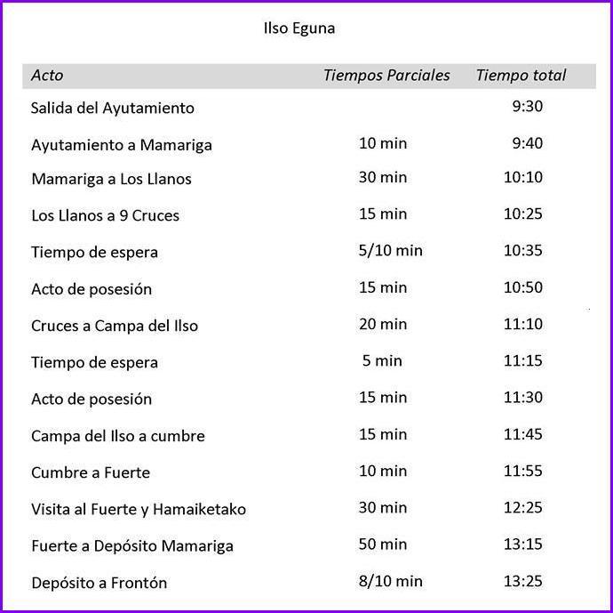 Copia de Horario del itinerario